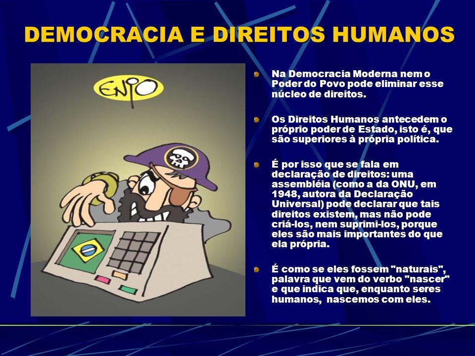 Na Democracia Moderna nem o Poder do Povo pode eliminar esse núcleo de direitos.