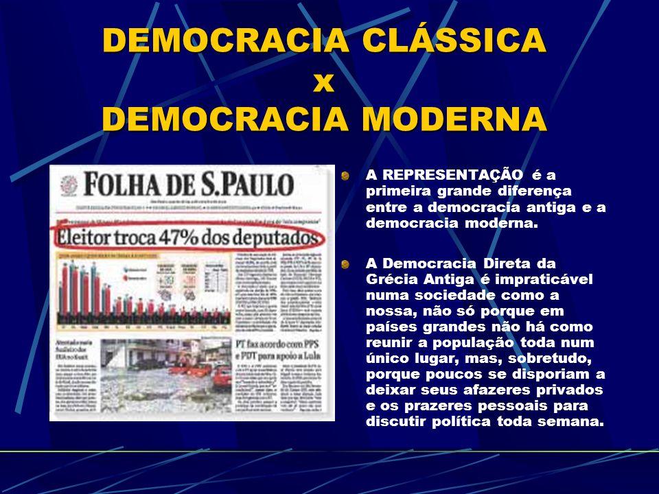 A REPRESENTAÇÃO é a primeira grande diferença entre a democracia antiga e a democracia moderna.