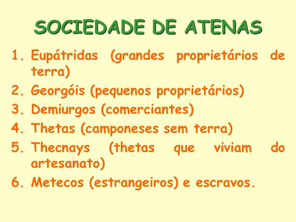 1.Eupátridas (grandes proprietários de terra) 2.Georgóis (pequenos proprietários) 3.Demiurgos (comerciantes) 4.Thetas (camponeses sem terra) 5.Thecnays (thetas que viviam do artesanato) 6.Metecos (estrangeiros) e escravos.
