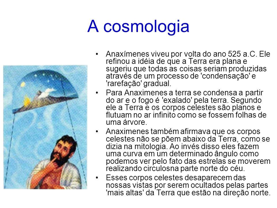 Física Moderna Anaxímenes diz que as coisas sólidas são ar condensado e que as mais rarefeitas são ar mais rarefeito (assim como a água para Tales, o ar deveria ser meramente uma metáfora do Ar, para Anaxímenes).