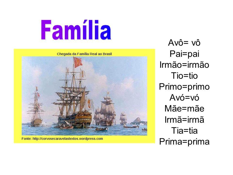 Avô= vô Pai=pai Irmão=irmão Tio=tio Primo=primo Avó=vó Mãe=mãe Irmã=irmã Tia=tia Prima=prima