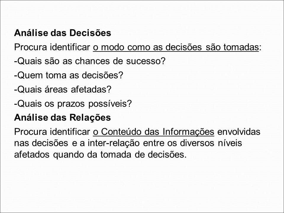 Análise das Decisões Procura identificar o modo como as decisões são tomadas: -Quais são as chances de sucesso? -Quem toma as decisões? -Quais áreas a