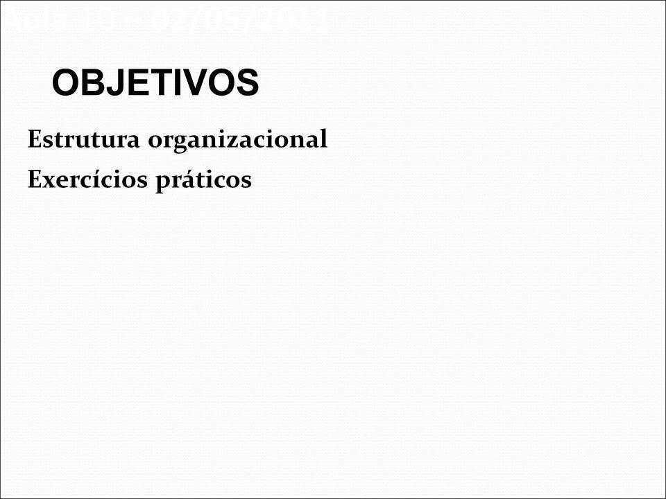 Aula 10 – 02/05/2011 Estrutura organizacional Exercícios práticos OBJETIVOS