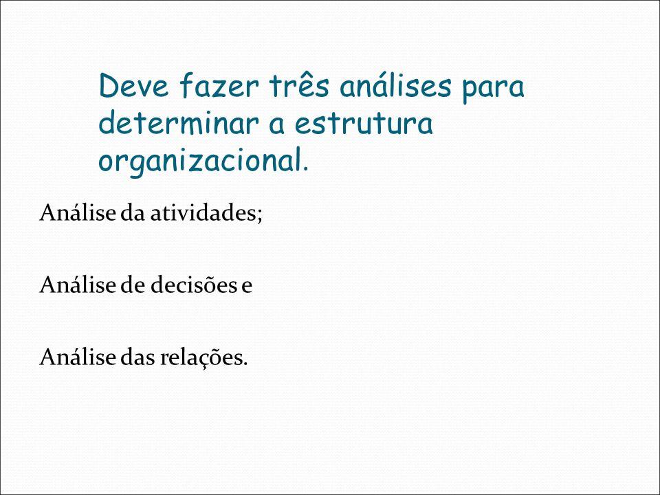 Deve fazer três análises para determinar a estrutura organizacional. Análise da atividades; Análise de decisões e Análise das relações.