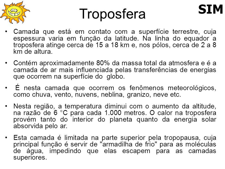 Troposfera Camada que está em contato com a superfície terrestre, cuja espessura varia em função da latitude. Na linha do equador a troposfera atinge