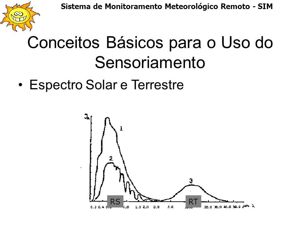Conceitos Básicos para o Uso do Sensoriamento Espectro Solar e Terrestre Sistema de Monitoramento Meteorológico Remoto - SIM RTRS