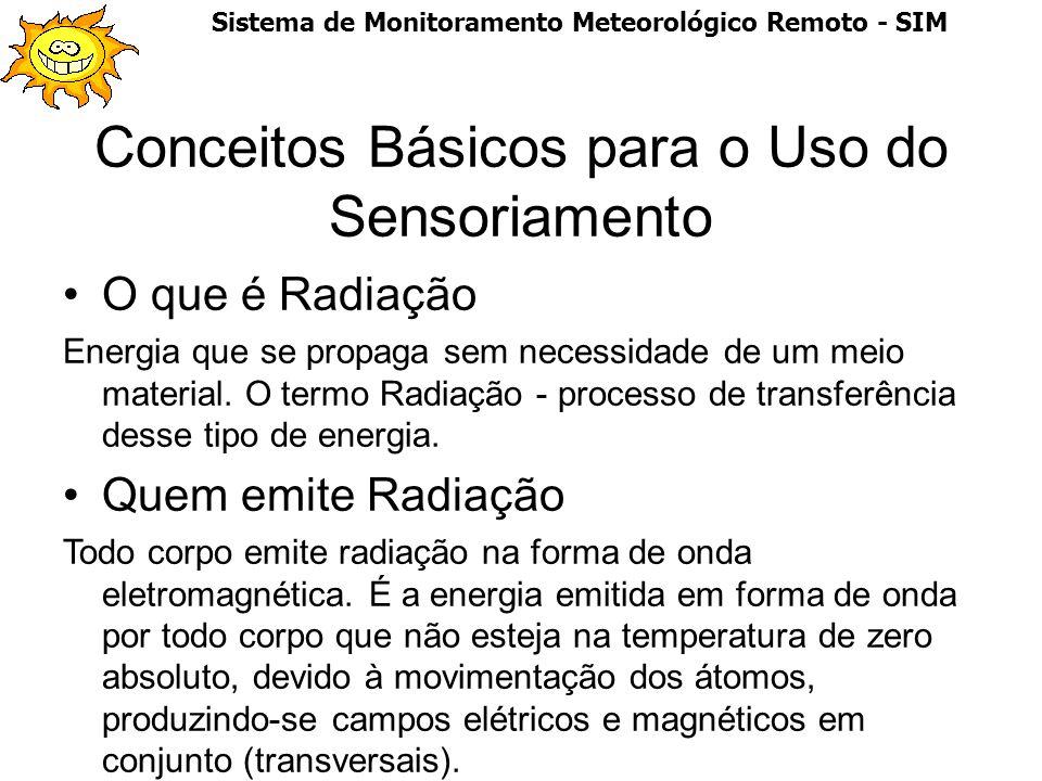Conceitos Básicos para o Uso do Sensoriamento Forma de transmissão da Radiação Ondas eletromagnéticas propagam-se com velocidade aproximada de 300.000 Km/s e nao necessitam de um meio de propagacao.
