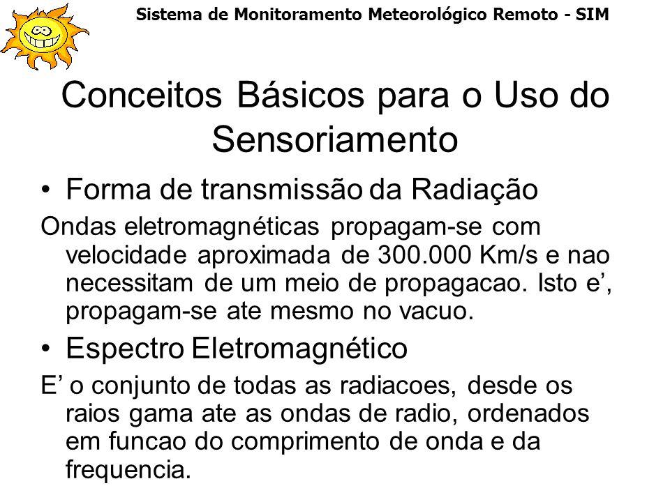 Conceitos Básicos para o Uso do Sensoriamento Forma de transmissão da Radiação Ondas eletromagnéticas propagam-se com velocidade aproximada de 300.000