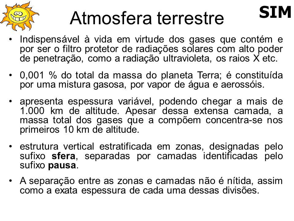 Reflexão (Albedo) A fração da radiação incidente na atmosfera que retorna para o espaço é chamado de albedo.