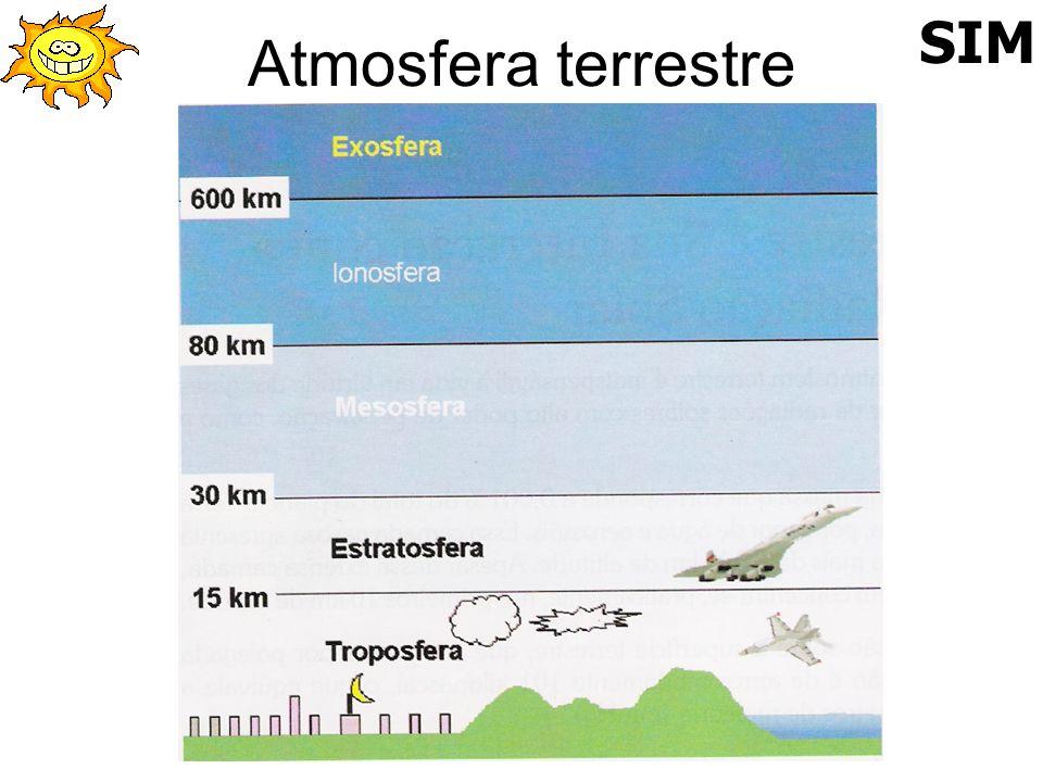 Troposfera Camada que está em contato com a superfície terrestre, cuja espessura varia em função da latitude.