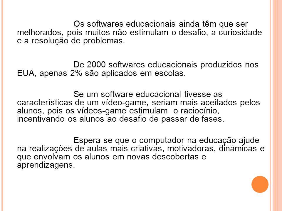 Softwares Aplicativos com finalidades Educativas: podem estar integrados às pesquisas escolares.