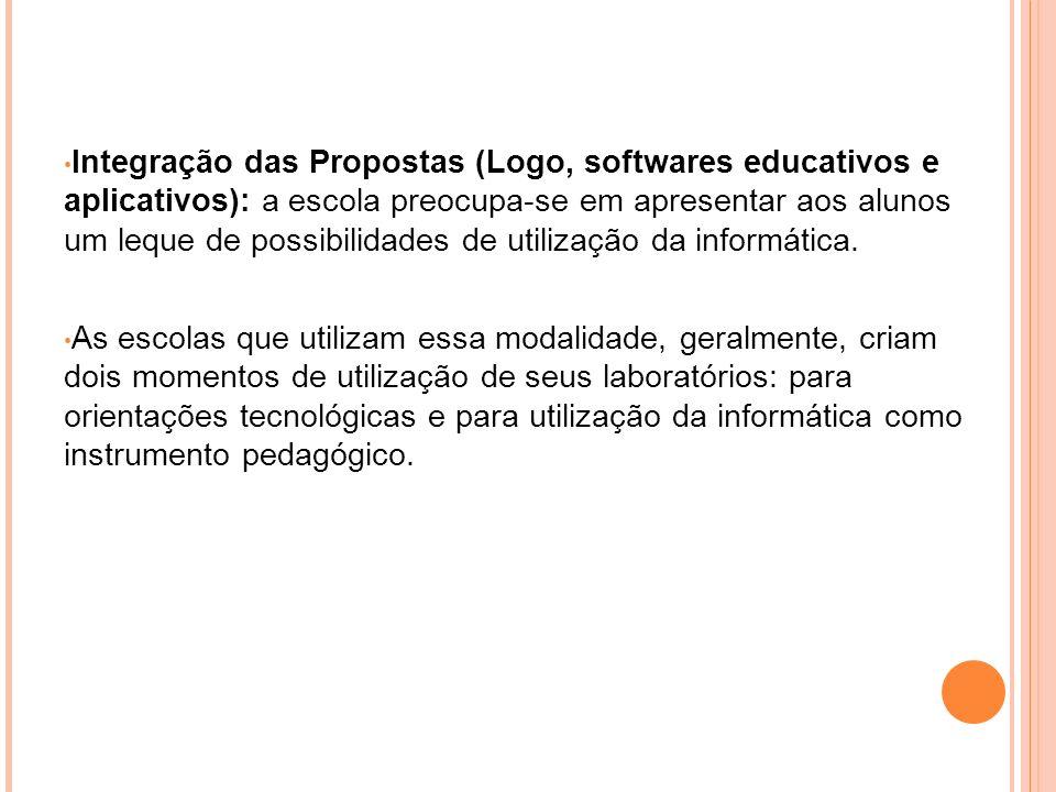 Integração das Propostas (Logo, softwares educativos e aplicativos): a escola preocupa-se em apresentar aos alunos um leque de possibilidades de utili