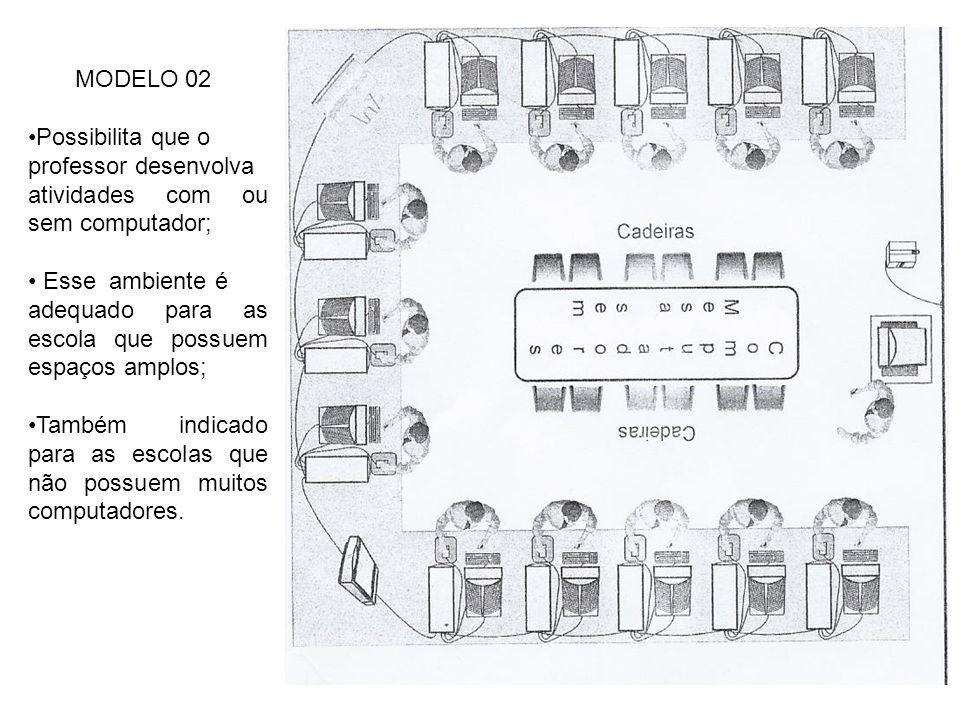 MODELO 02 Possibilita que o professor desenvolva atividades com ou sem computador; Esse ambiente é adequado para as escola que possuem espaços amplos; Também indicado para as escolas que não possuem muitos computadores.