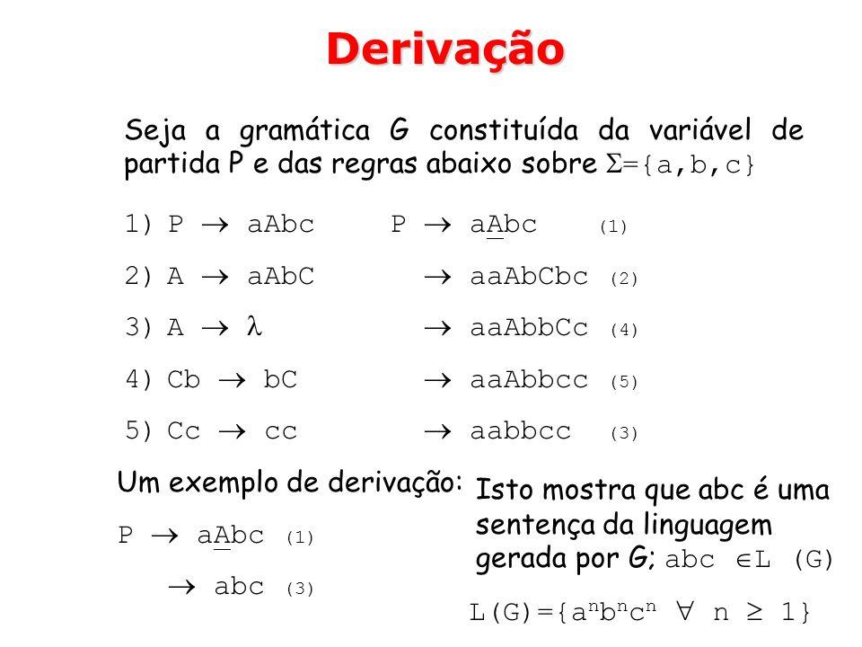 Seja a gramática G constituída da variável de partida P e das regras abaixo sobre ={a,b,c} 1)P aAbc 2)A aAbC 3)A 4)Cb bC 5)Cc cc P aAbc (1) aaAbCbc (2