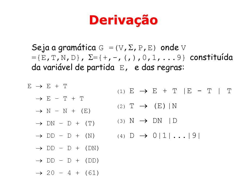 Seja a gramática G =(V,,P,E) onde V ={E,T,N,D}, ={+,-,(,),0,1,...9} constituída da variável de partida E, e das regras: (1) E E + T |E - T | T (2) T (