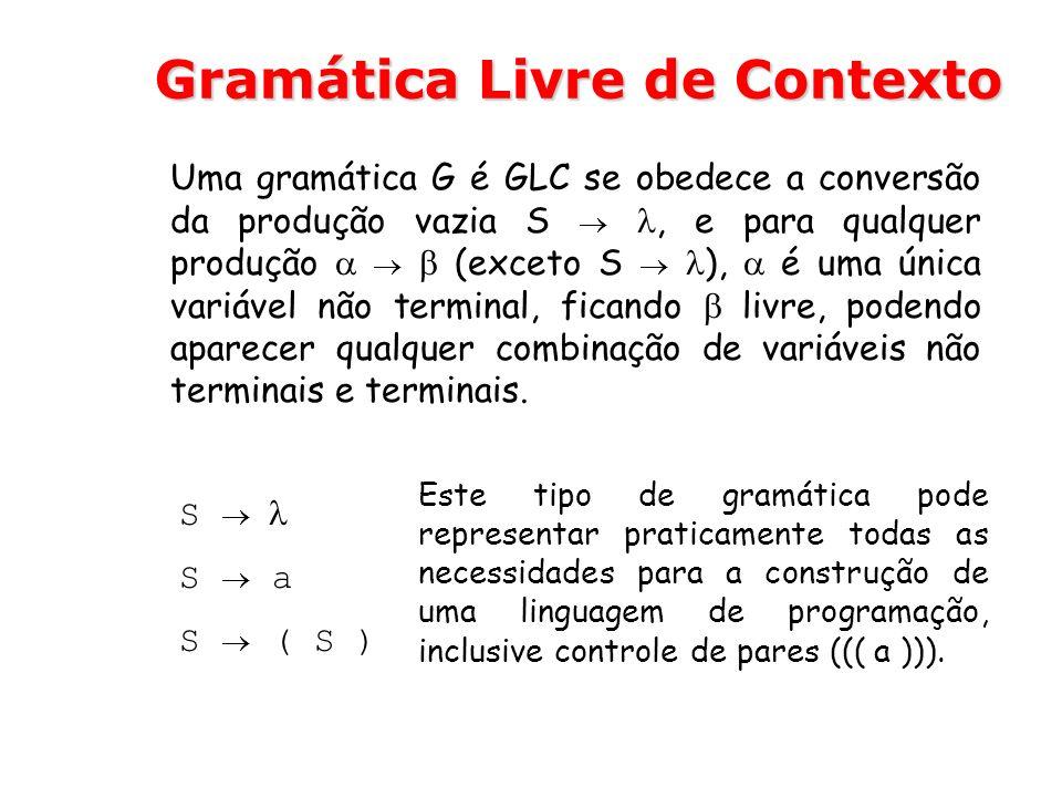 Uma gramática G é GLC se obedece a conversão da produção vazia S, e para qualquer produção (exceto S ), é uma única variável não terminal, ficando liv