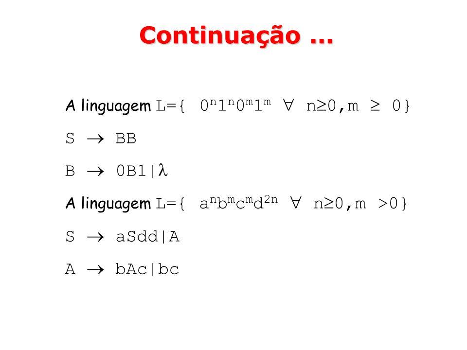 Continuação... A linguagem L={ 0 n 1 n 0 m 1 m n 0,m 0} S BB B 0B1| A linguagem L={ a n b m c m d 2n n 0,m >0} S aSdd|A A bAc|bc