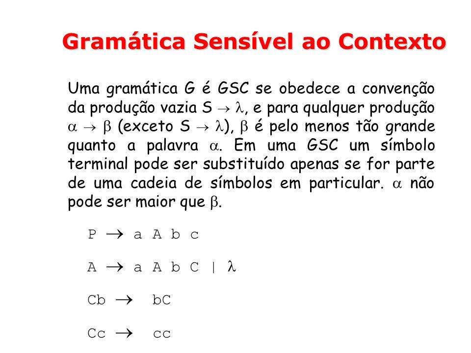 Uma gramática G é GSC se obedece a convenção da produção vazia S, e para qualquer produção (exceto S ), é pelo menos tão grande quanto a palavra. Em u