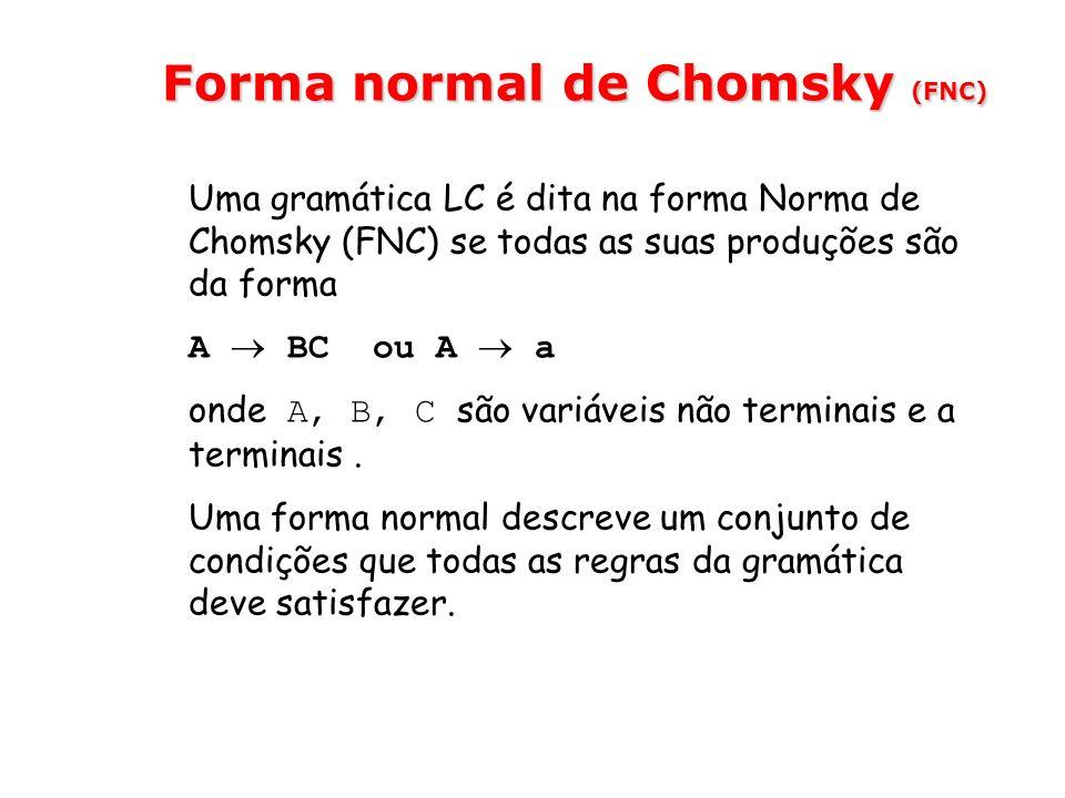 Forma normal de Chomsky (FNC) Uma gramática LC é dita na forma Norma de Chomsky (FNC) se todas as suas produções são da forma A BC ou A a onde A, B, C