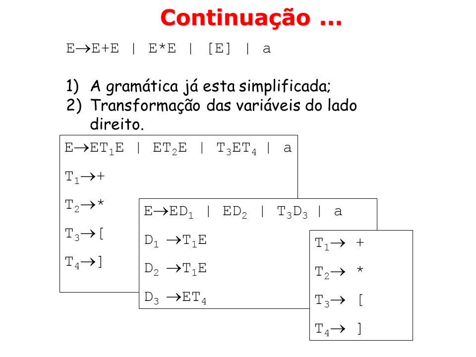 E E+E | E*E | [E] | a 1)A gramática já esta simplificada; 2)Transformação das variáveis do lado direito. E ET 1 E | ET 2 E | T 3 ET 4 | a T 1 + T 2 *