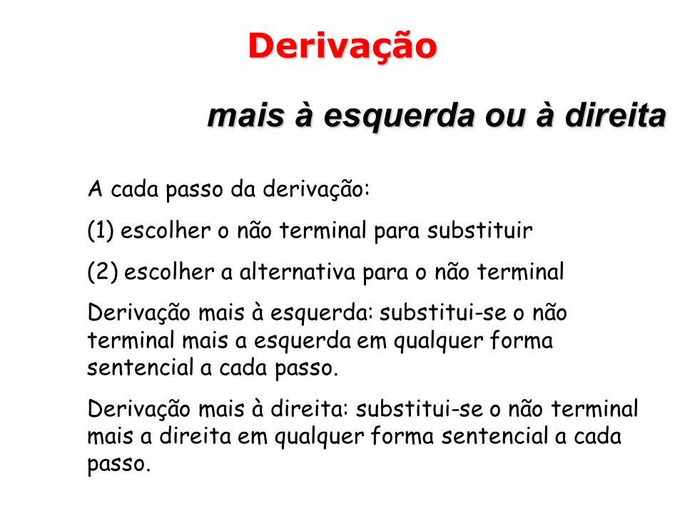 Derivação A cada passo da derivação: (1) escolher o não terminal para substituir (2) escolher a alternativa para o não terminal Derivação mais à esque