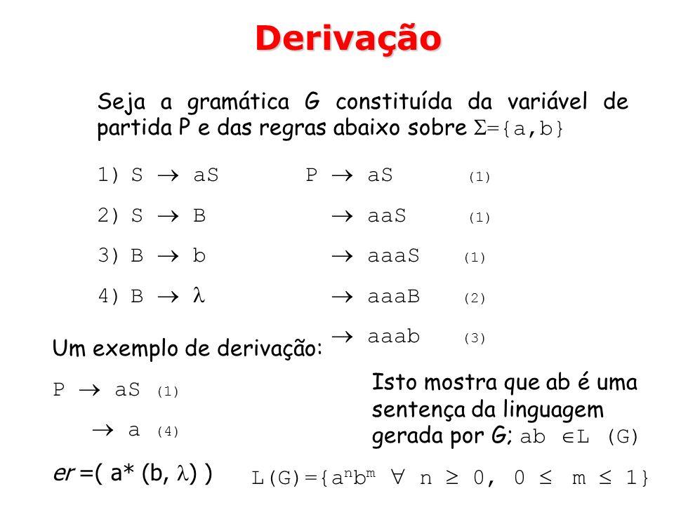 Seja a gramática G constituída da variável de partida P e das regras abaixo sobre ={a,b} 1)S aS 2)S B 3)B b 4)B P aS (1) aaS (1) aaaS (1) aaaB (2) aaa