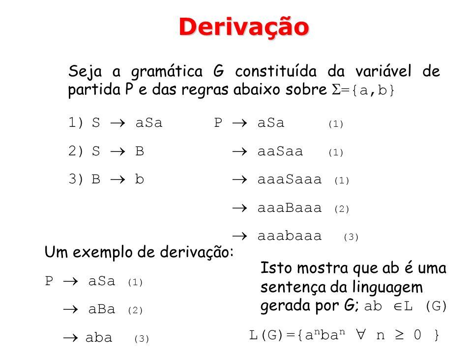 Seja a gramática G constituída da variável de partida P e das regras abaixo sobre ={a,b} 1)S aSa 2)S B 3)B b P aSa (1) aaSaa (1) aaaSaaa (1) aaaBaaa (