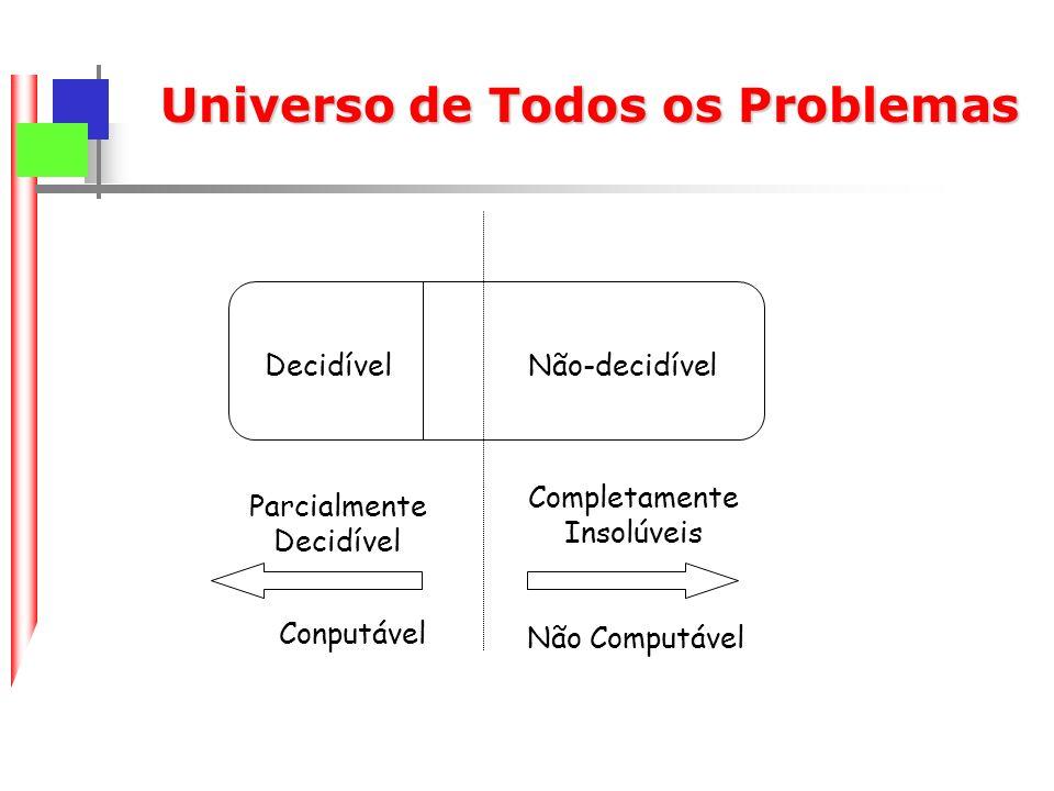 Universo de Todos os Problemas DecidívelNão-decidível Parcialmente Decidível Completamente Insolúveis Conputável Não Computável