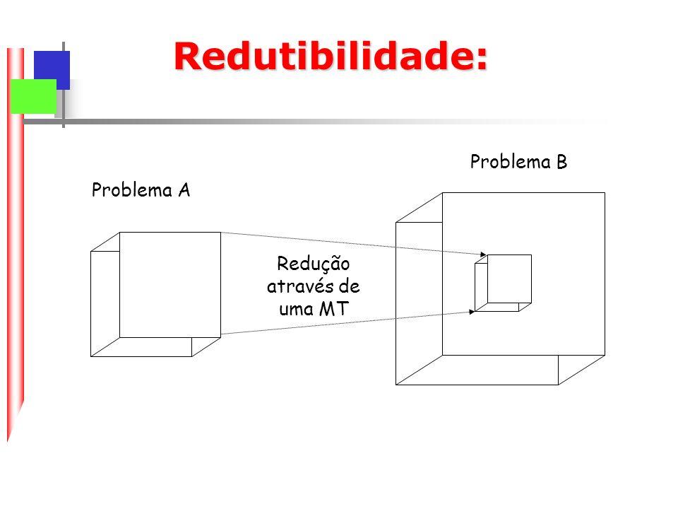 Redutibilidade: Problema A Redução através de uma MT Problema B