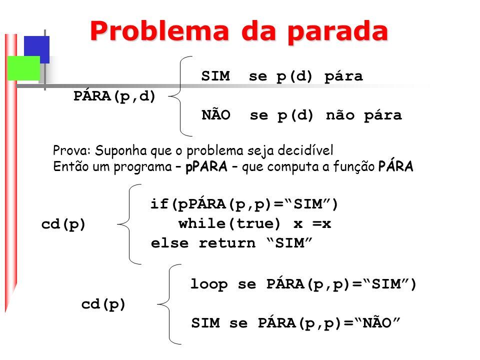Problema da parada PÁRA(p,d) SIM se p(d) pára NÃO se p(d) não pára Prova: Suponha que o problema seja decidível Então um programa – pPARA – que computa a função PÁRA cd(p) if(pPÁRA(p,p)=SIM) while(true) x =x else return SIM cd(p) loop se PÁRA(p,p)=SIM) SIM se PÁRA(p,p)=NÃO