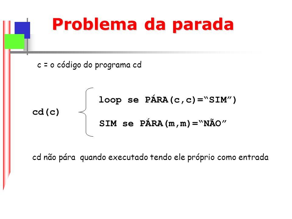 Problema da parada c = o código do programa cd cd(c) loop se PÁRA(c,c)=SIM) SIM se PÁRA(m,m)=NÃO cd não pára quando executado tendo ele próprio como entrada