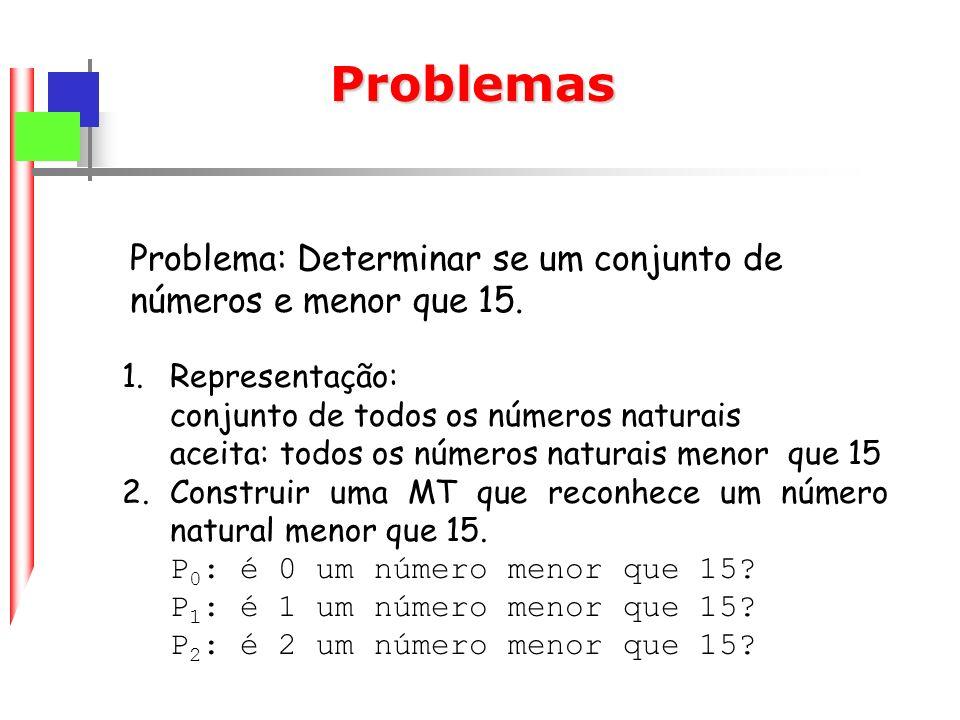 David Hilbert O matemático David Hilbert (1862 - 1943) acreditava que todos os problemas poderiam ser precisamente formulados em um sistema matemático formal, em termos de declarações que seriam falsas ou verdadeiras.