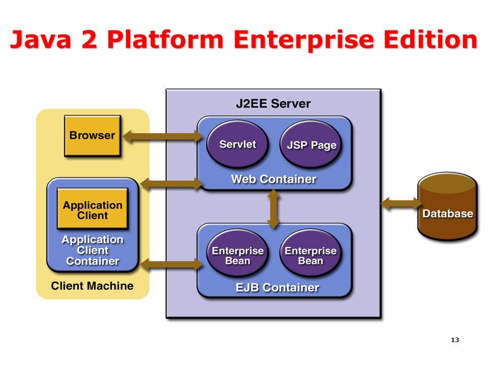 13 Java 2 Platform Enterprise Edition