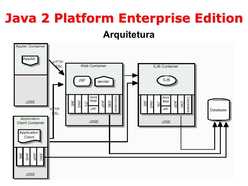 15 Arquitetura Java 2 Platform Enterprise Edition