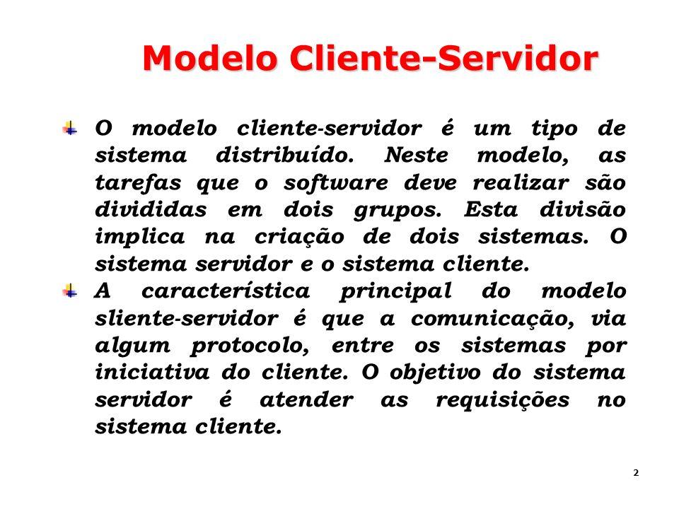 2 Modelo Cliente-Servidor O modelo cliente-servidor é um tipo de sistema distribuído. Neste modelo, as tarefas que o software deve realizar são dividi