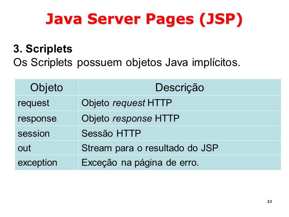 23 Java Server Pages (JSP) 3. Scriplets Os Scriplets possuem objetos Java implícitos. ObjetoDescrição requestObjeto request HTTP responseObjeto respon