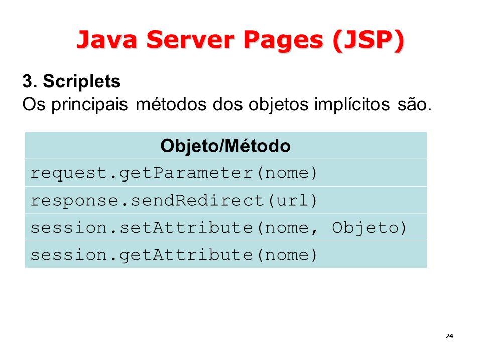 24 Java ServerPages (JSP) Java Server Pages (JSP) 3. Scriplets Os principais métodos dos objetos implícitos são. Objeto/Método request.getParameter(no