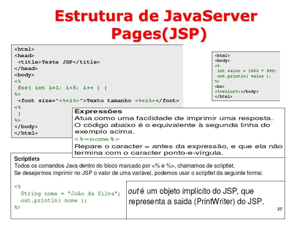 27 Estrutura de JavaServer Pages(JSP)