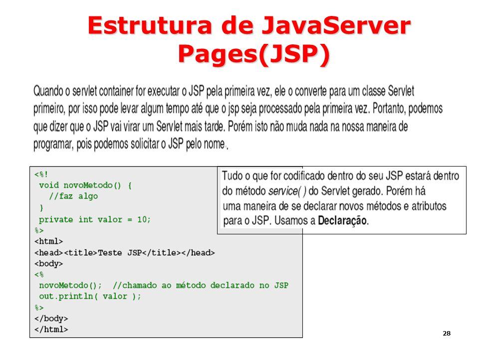 28 Estrutura de JavaServer Pages(JSP)