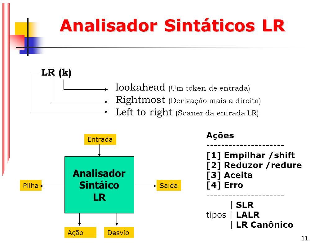 11 Analisador Sintáticos LR Left to right (Scaner da entrada LR) LR (k) lookahead (Um token de entrada) Rightmost (Derivação mais a direita) Analisado