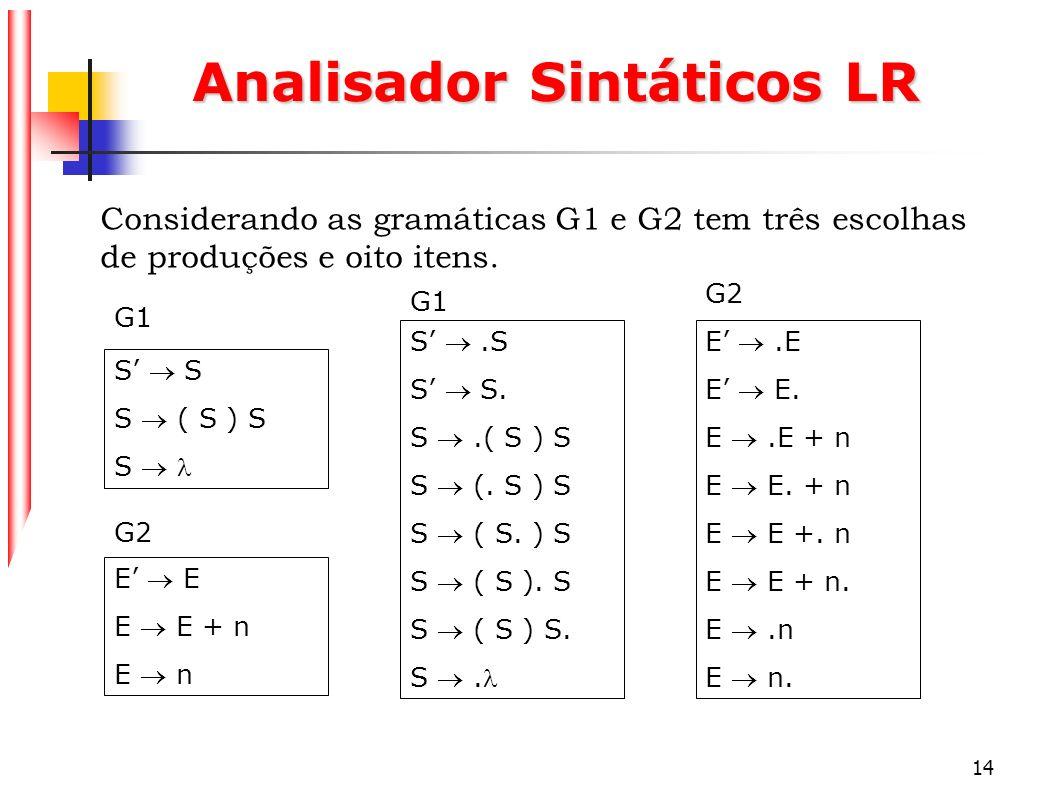 14 Analisador Sintáticos LR S S ( S ) S S S.S S S. S.( S ) S S (. S ) S S ( S. ) S S ( S ). S S ( S ) S. S. E E E + n E n E.E E E. E.E + n E E. + n E