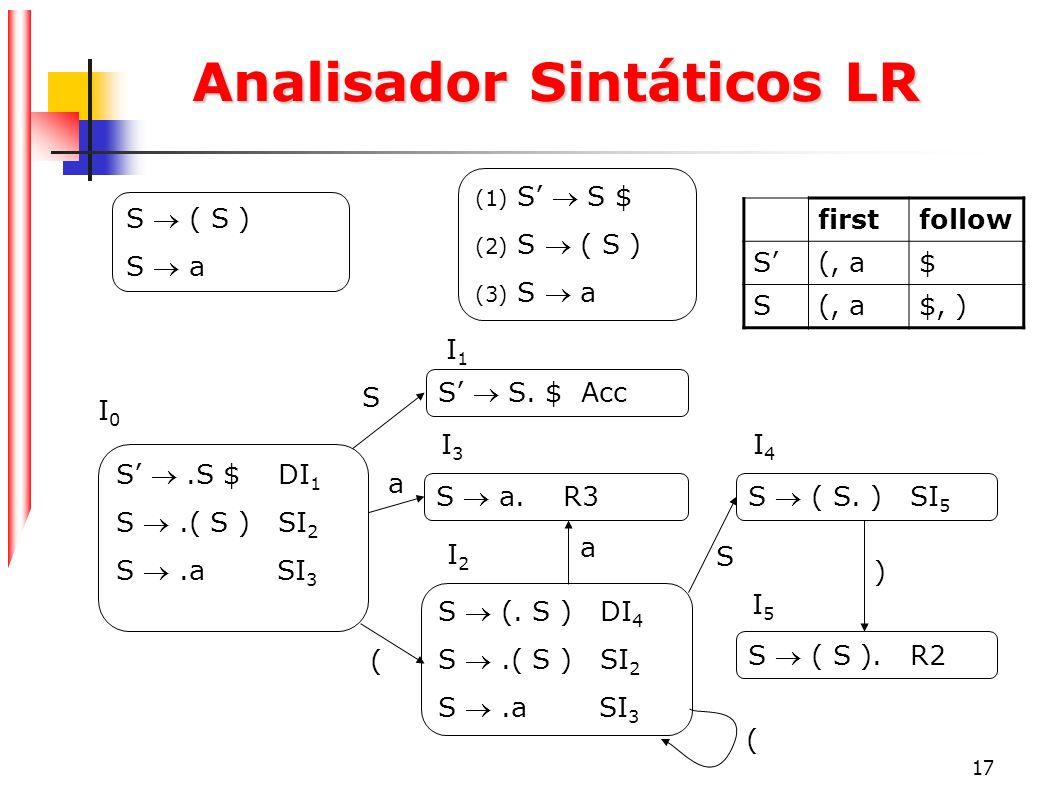 17 Analisador Sintáticos LR S ( S ) S a (1) S S $ (2) S ( S ) (3) S a S.S $ DI 1 S.( S ) SI 2 S.a SI 3 S S. $ Acc I0I0 I1I1 S (. S ) DI 4 S.( S ) SI 2
