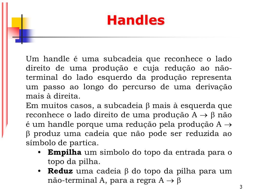 3 Um handle é uma subcadeia que reconhece o lado direito de uma produção e cuja redução ao não- terminal do lado esquerdo da produção representa um pa