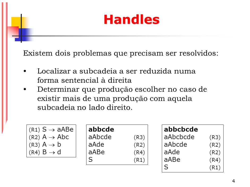 4 Handles (R1) S aABe (R2) A Abc (R3) A b (R4) B d abbcde aAbcde (R3) aAde (R2) aABe (R4) S (R1) abbcbcde aAbcbcde (R3) aAbcde (R2) aAde (R2) aABe (R4
