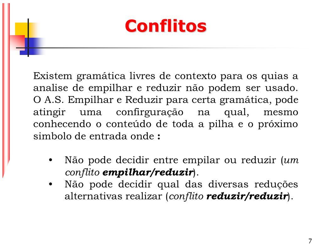 7 Conflitos Existem gramática livres de contexto para os quias a analise de empilhar e reduzir não podem ser usado. O A.S. Empilhar e Reduzir para cer