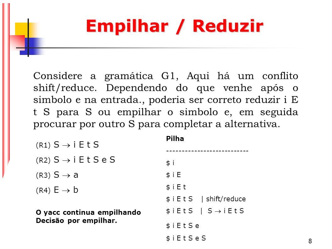 8 Empilhar / Reduzir Considere a gramática G1, Aqui há um conflito shift/reduce. Dependendo do que venhe após o simbolo e na entrada., poderia ser cor