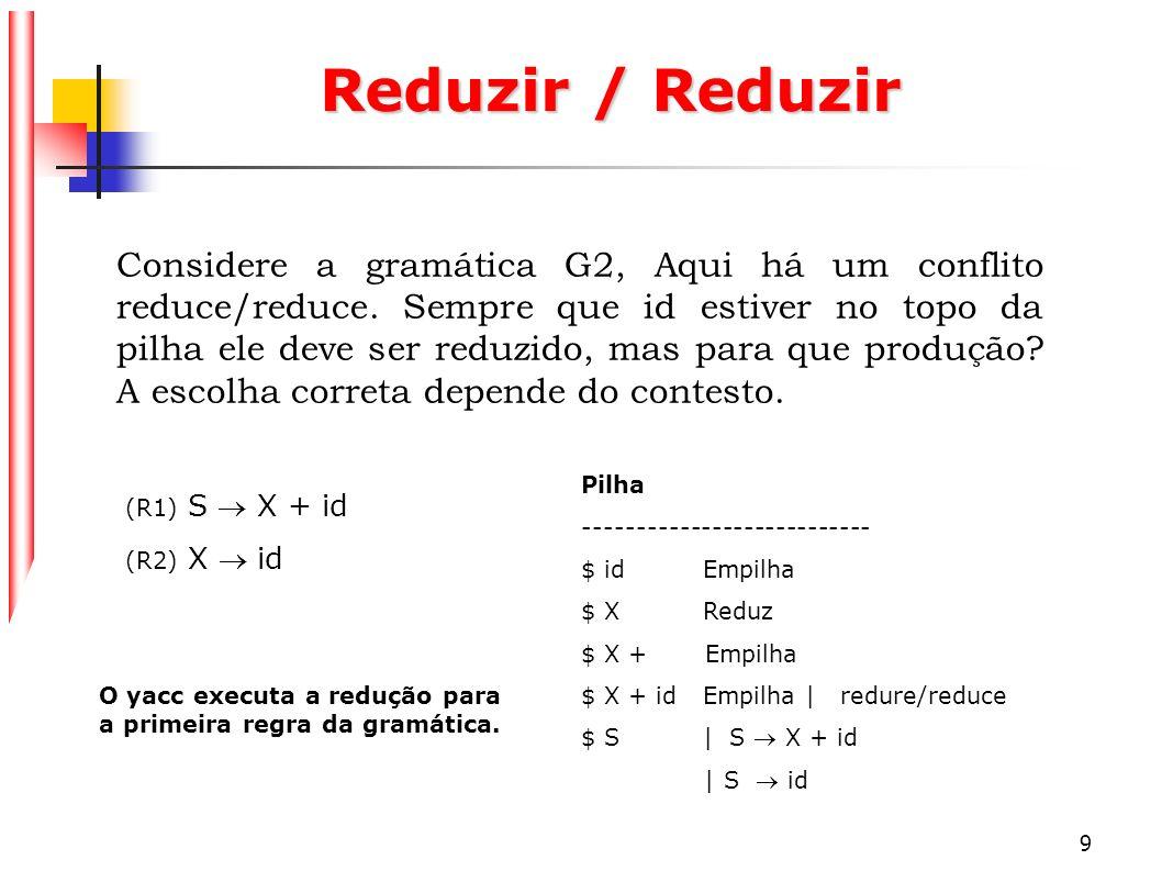 9 Reduzir / Reduzir Considere a gramática G2, Aqui há um conflito reduce/reduce. Sempre que id estiver no topo da pilha ele deve ser reduzido, mas par