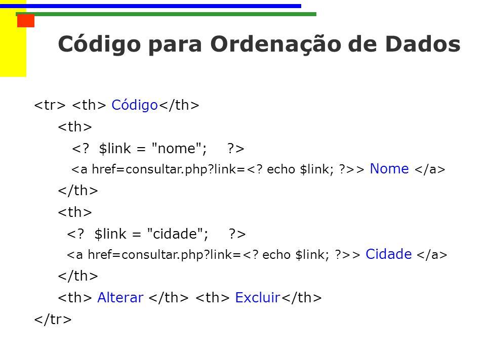 Código para Ordenação de Dados Código > Nome > Cidade Alterar Excluir
