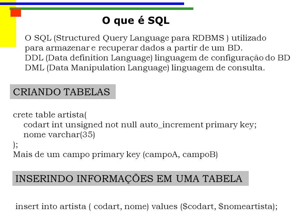 O que é SQL O SQL (Structured Query Language para RDBMS ) utilizado para armazenar e recuperar dados a partir de um BD.