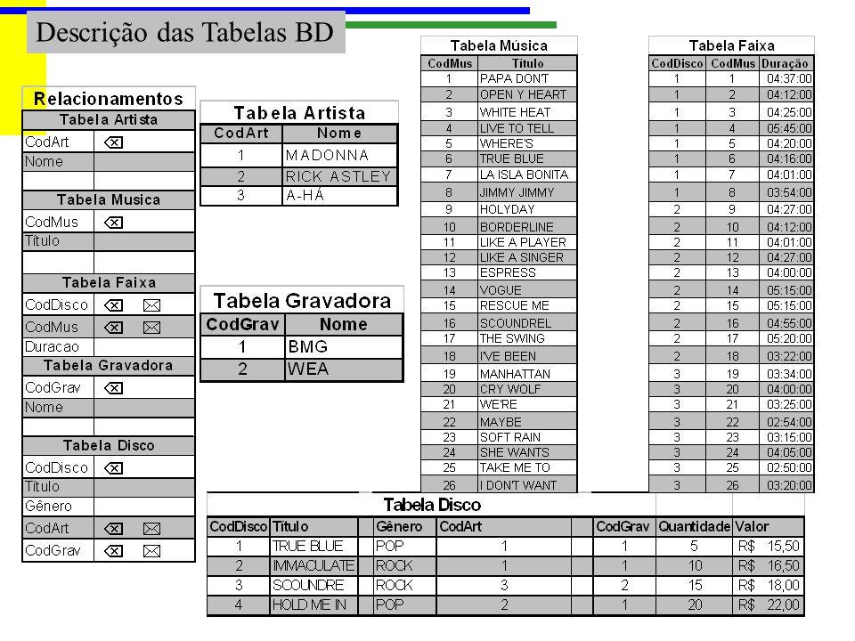 Descrição das Tabelas BD
